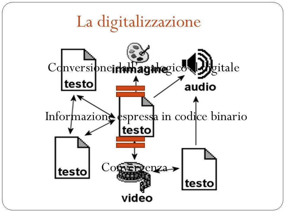 La digitalizzazione Conversione dall'analogico al digitale