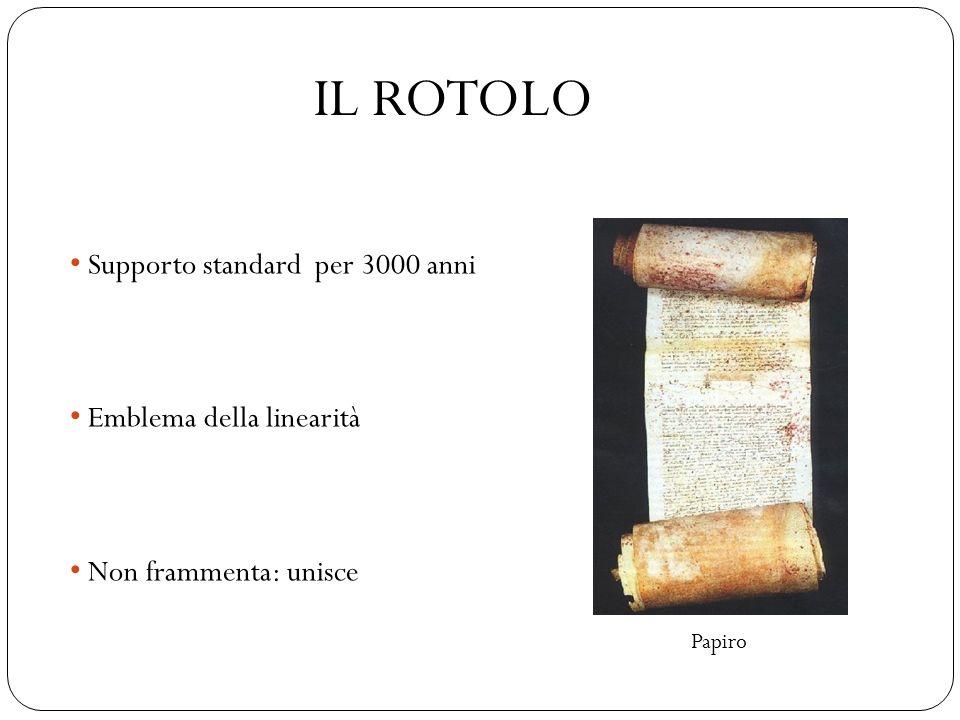 IL ROTOLO Supporto standard per 3000 anni Emblema della linearità