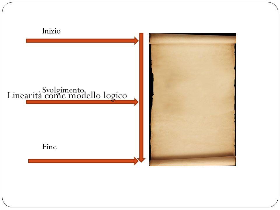 Linearità come modello logico