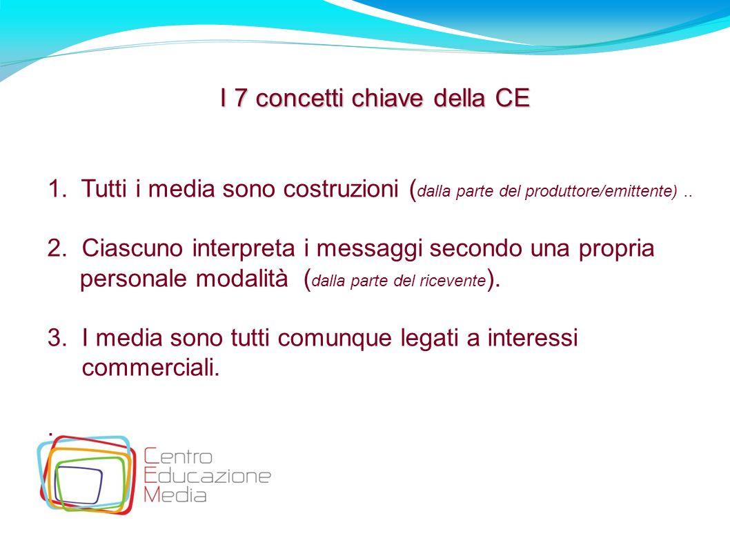 I 7 concetti chiave della CE