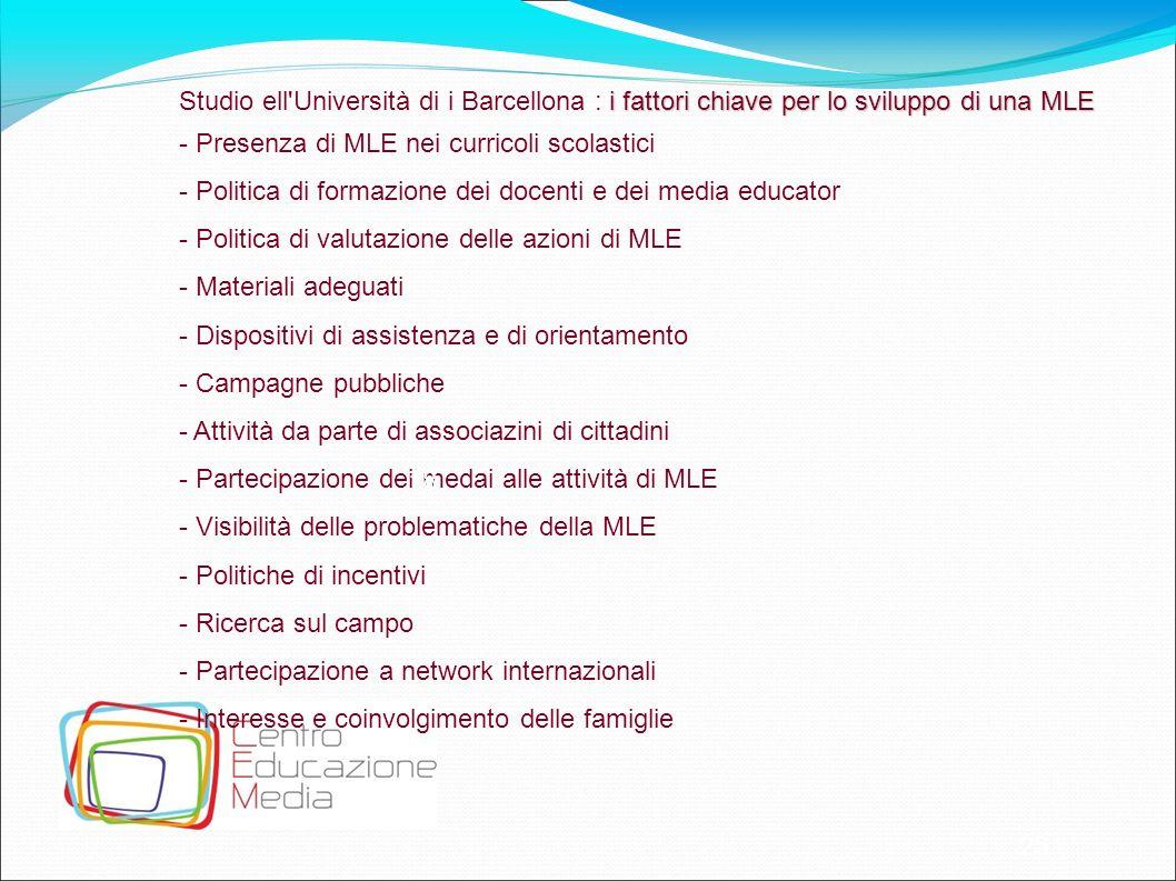 Studio ell Università di i Barcellona : i fattori chiave per lo sviluppo di una MLE