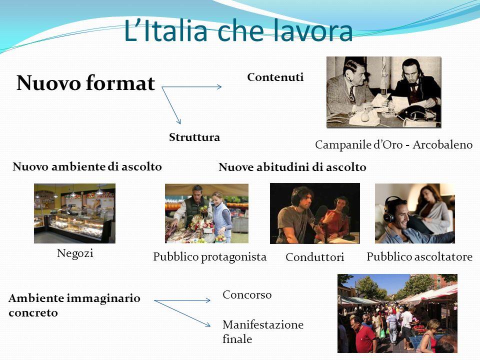 L'Italia che lavora Nuovo format Contenuti Struttura