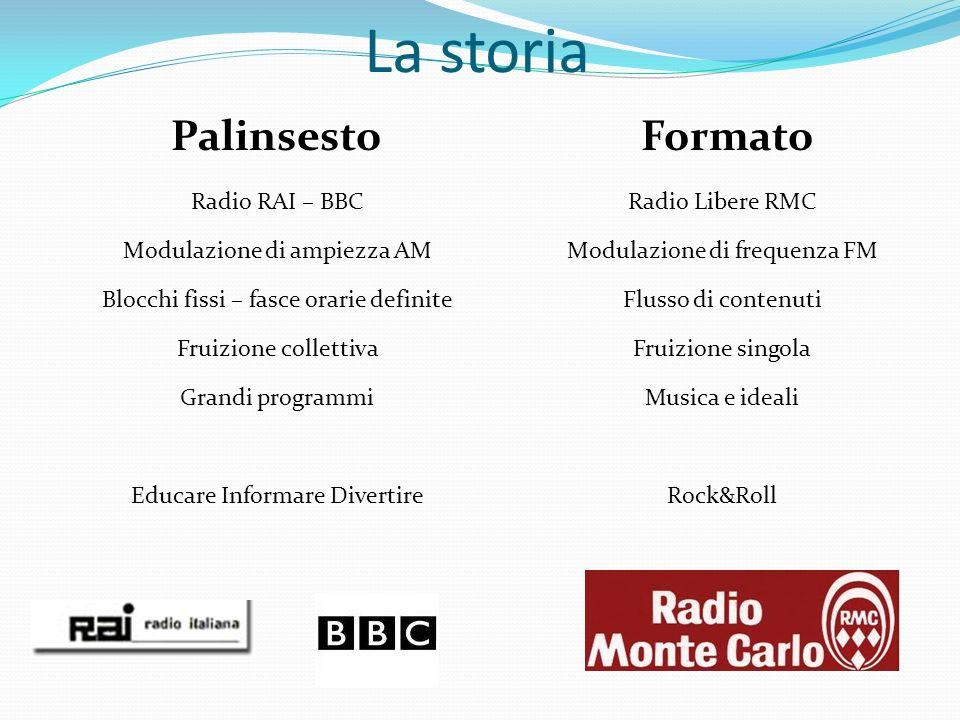 La storia Palinsesto Formato Radio RAI – BBC