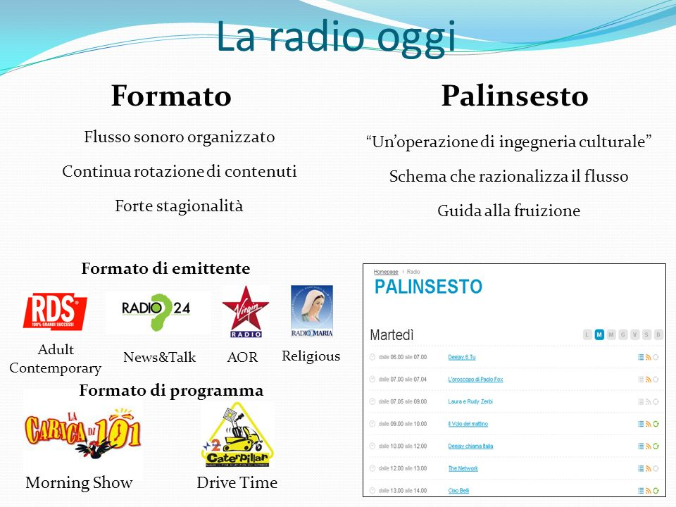 La radio oggi Formato Palinsesto