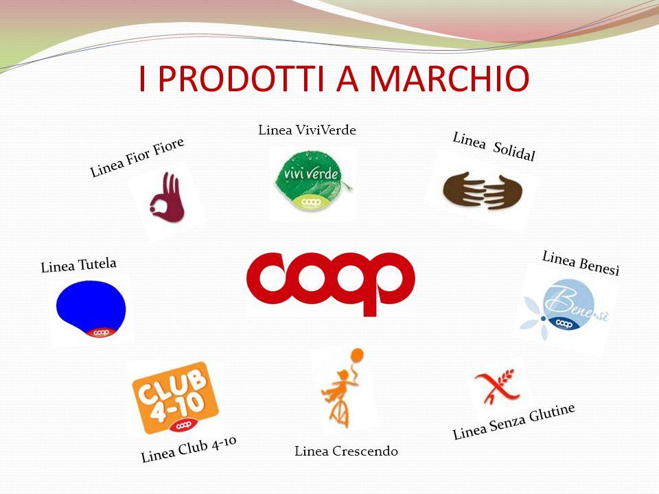 I PRODOTTI A MARCHIO Linea ViviVerde Linea Solidal Linea Fior Fiore