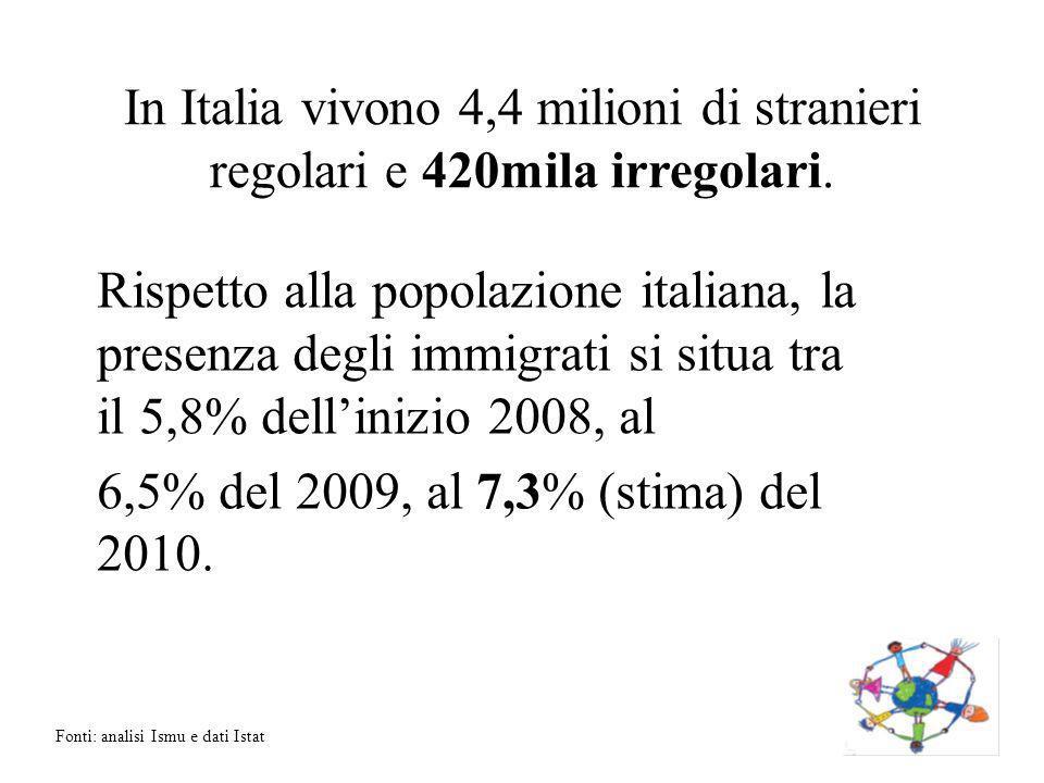 In Italia vivono 4,4 milioni di stranieri regolari e 420mila irregolari.