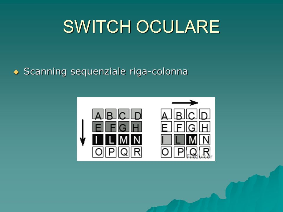 SWITCH OCULARE Scanning sequenziale riga-colonna