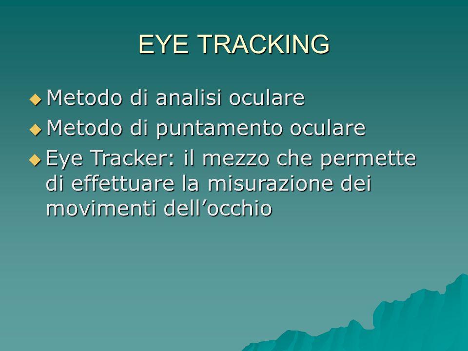 EYE TRACKING Metodo di analisi oculare Metodo di puntamento oculare