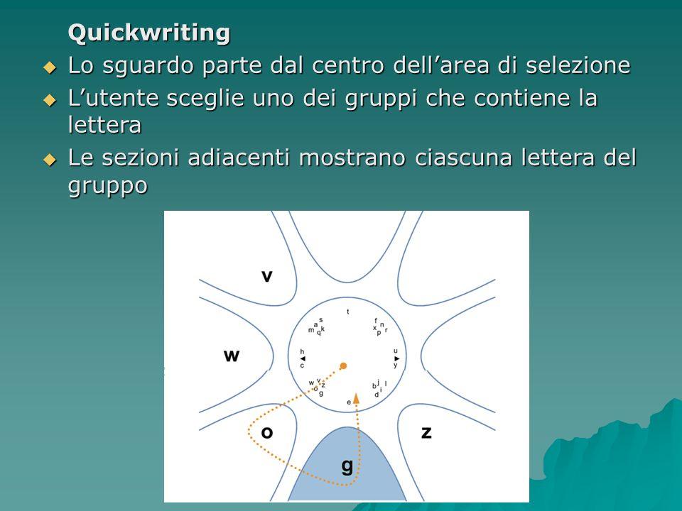 Quickwriting Lo sguardo parte dal centro dell'area di selezione. L'utente sceglie uno dei gruppi che contiene la lettera.