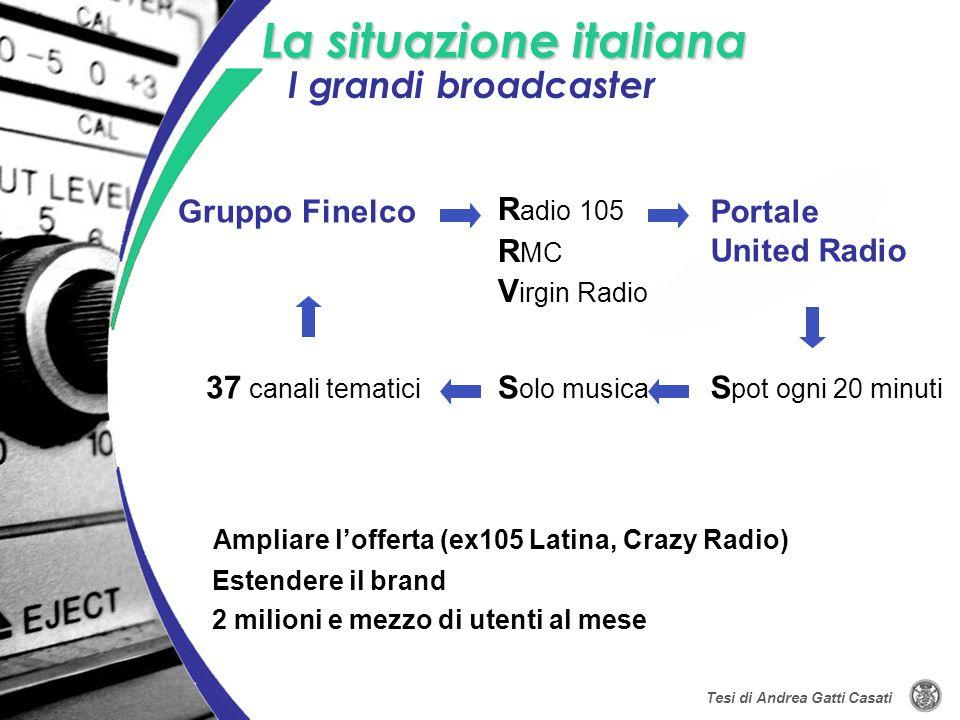 Ampliare l'offerta (ex105 Latina, Crazy Radio)