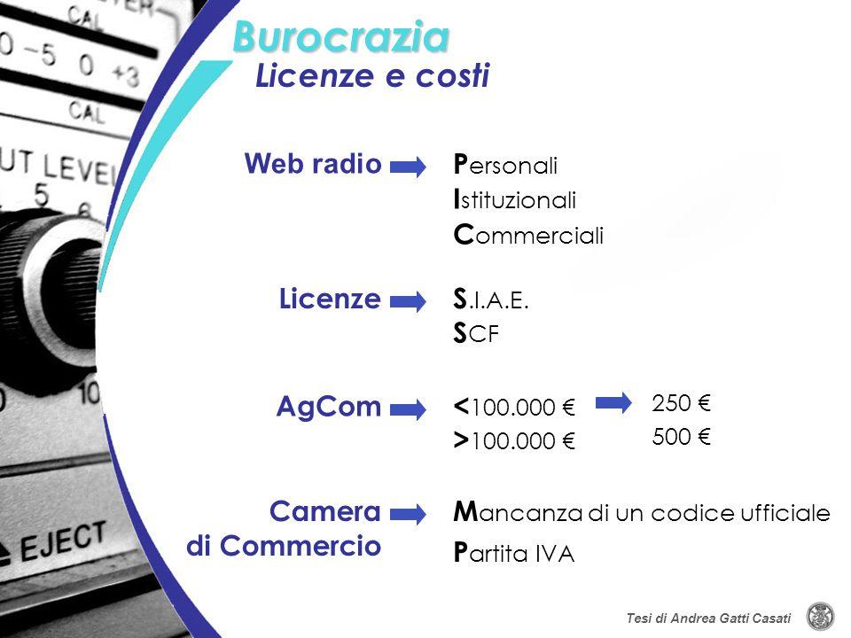 Burocrazia Licenze e costi Web radio Personali Istituzionali