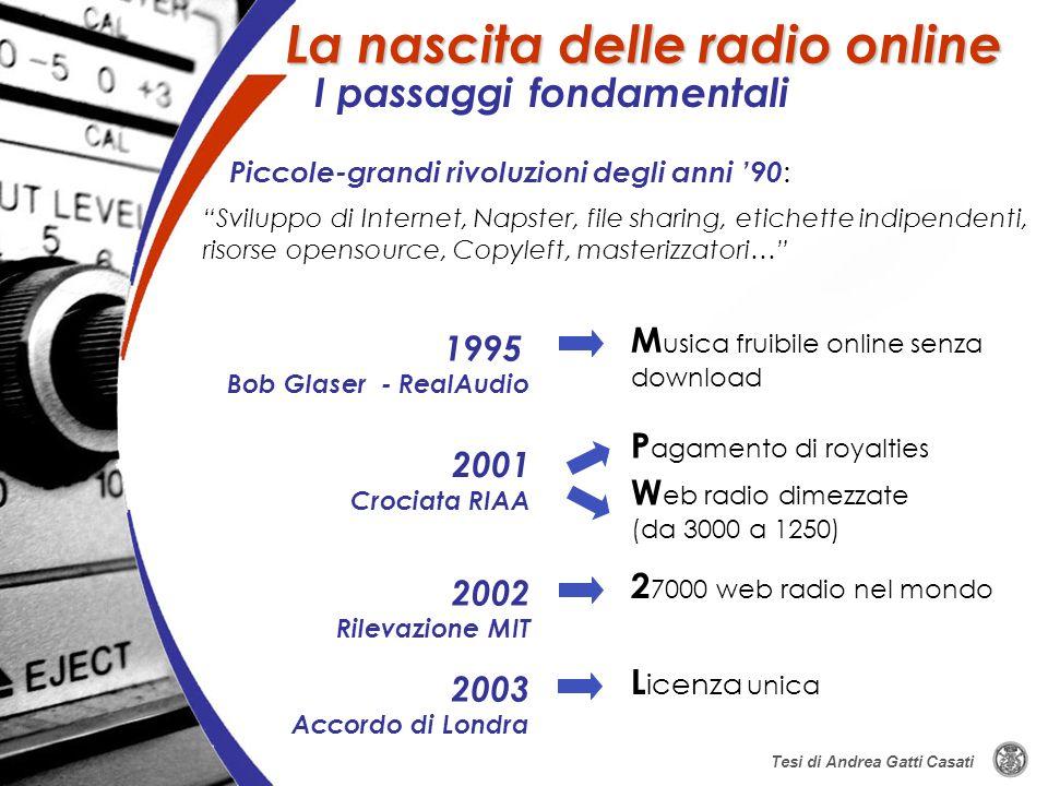 La nascita delle radio online