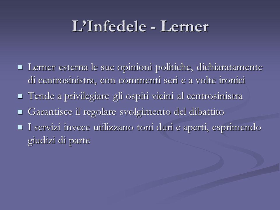 L'Infedele - LernerLerner esterna le sue opinioni politiche, dichiaratamente di centrosinistra, con commenti seri e a volte ironici.