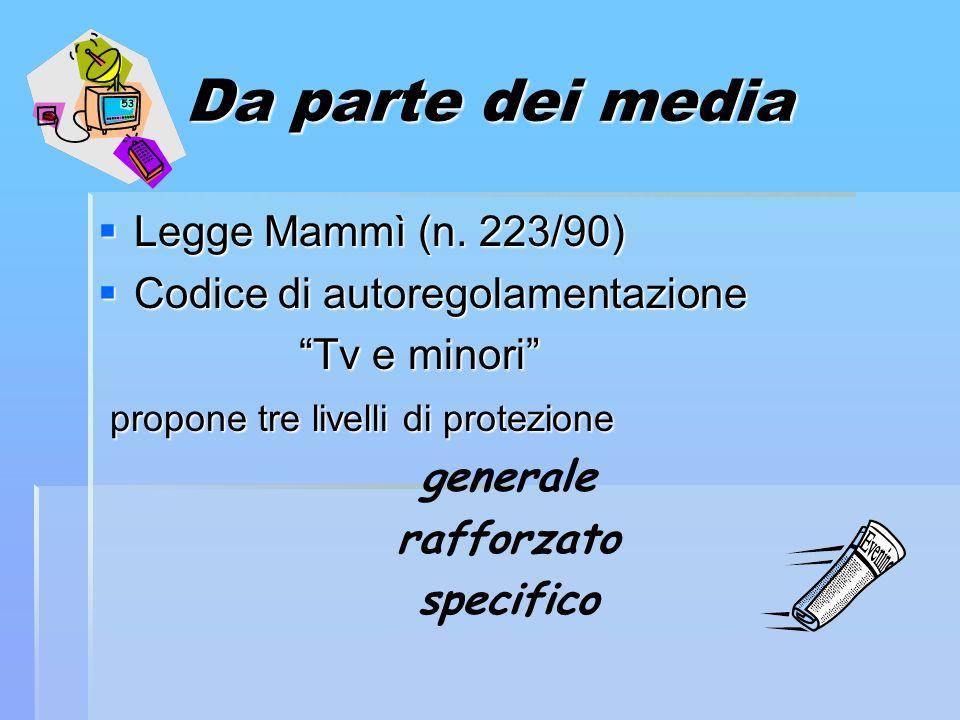 Da parte dei media Legge Mammì (n. 223/90)