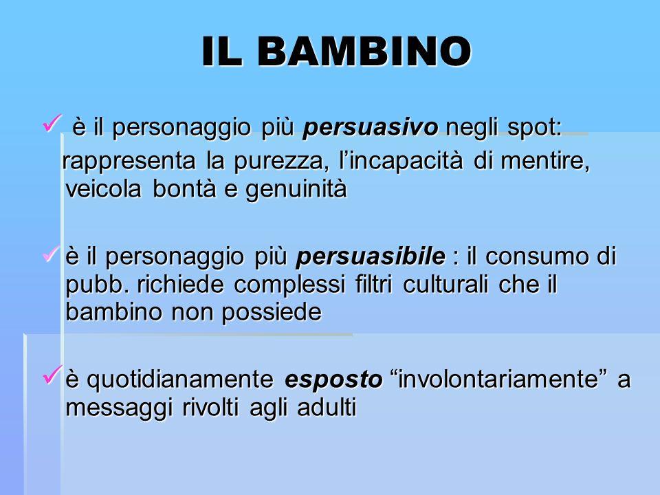 IL BAMBINO è il personaggio più persuasivo negli spot:
