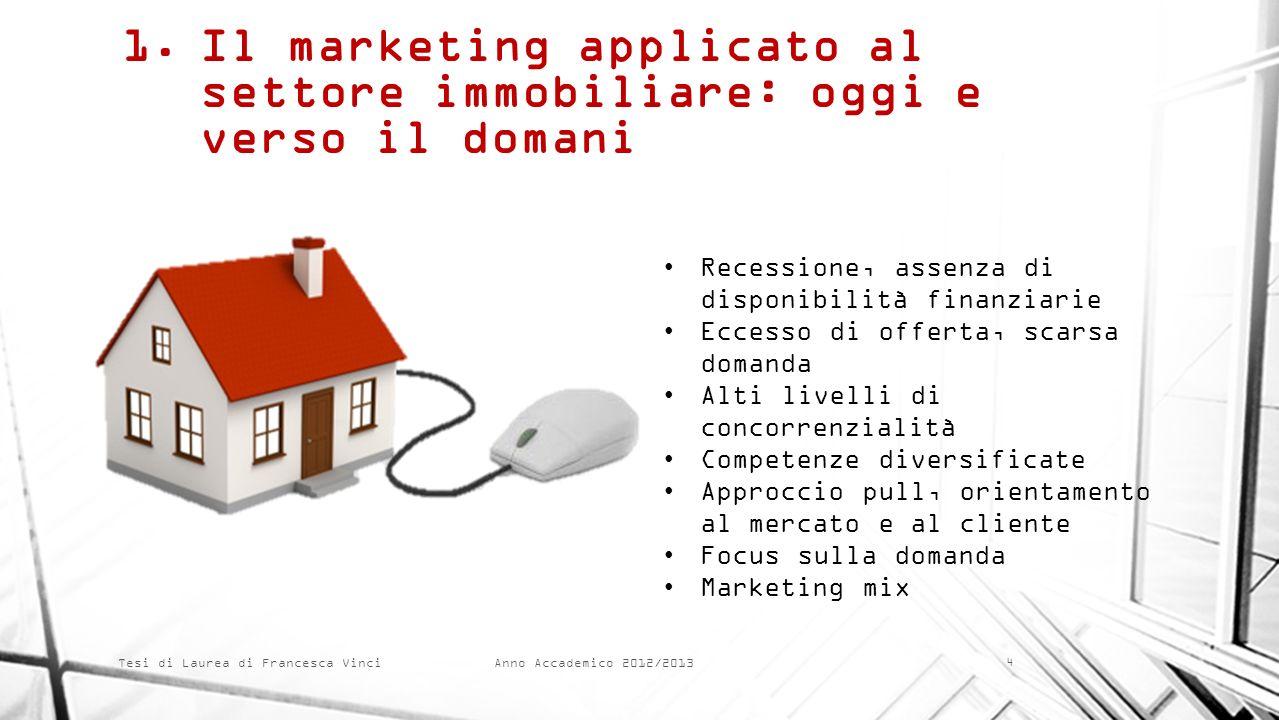 Il marketing applicato al settore immobiliare: oggi e verso il domani