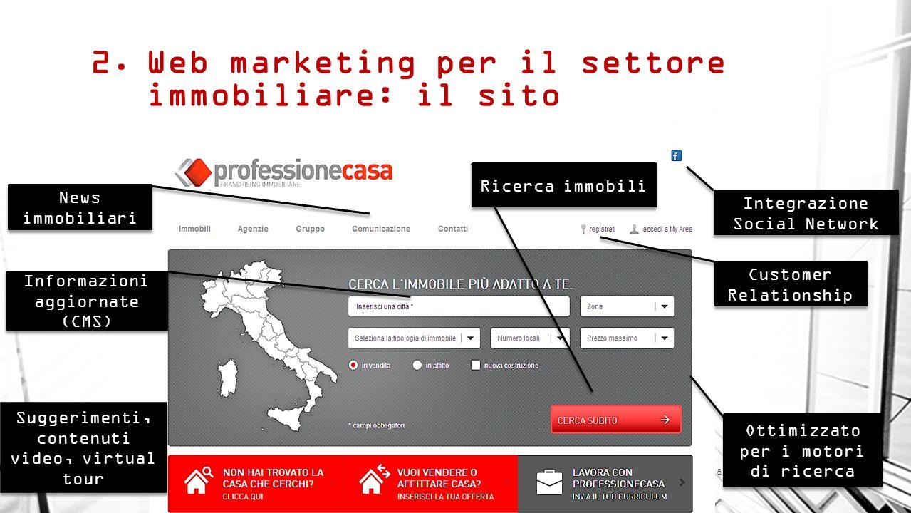 Web marketing per il settore immobiliare: il sito