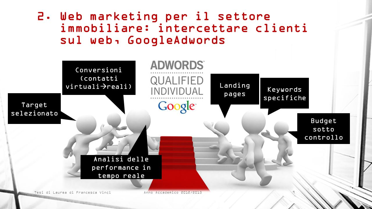 Web marketing per il settore immobiliare: intercettare clienti sul web, GoogleAdwords