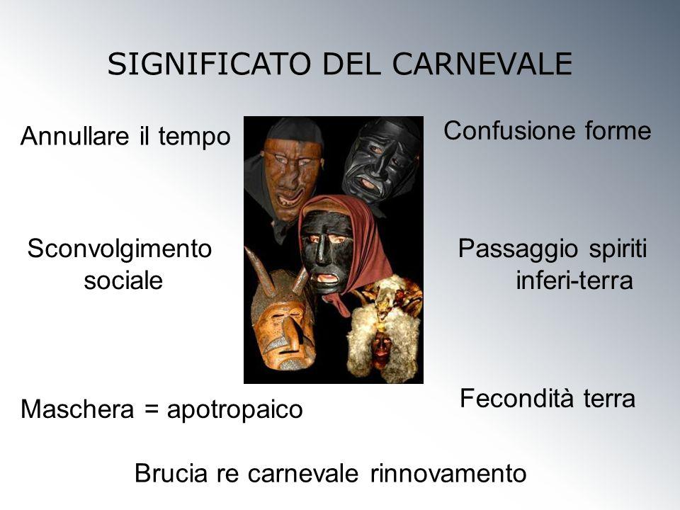 SIGNIFICATO DEL CARNEVALE