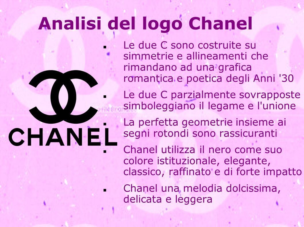 Analisi del logo Chanel