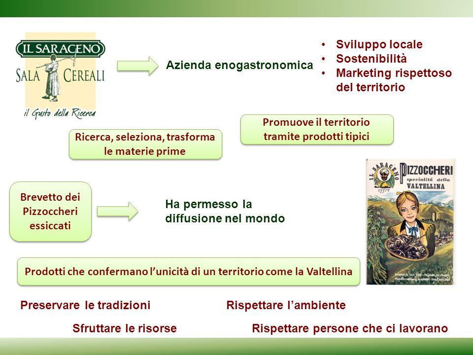 Marketing rispettoso del territorio Azienda enogastronomica