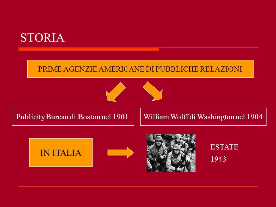 STORIA IN ITALIA PRIME AGENZIE AMERICANE DI PUBBLICHE RELAZIONI