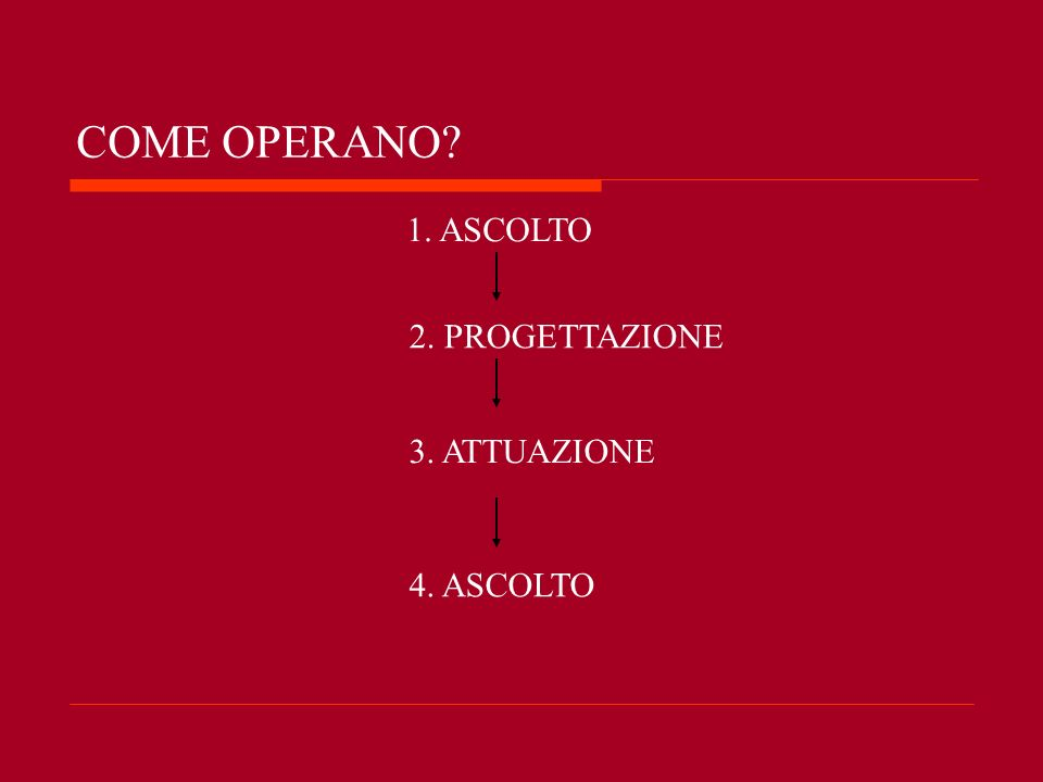 COME OPERANO 1. ASCOLTO 2. PROGETTAZIONE 3. ATTUAZIONE 4. ASCOLTO