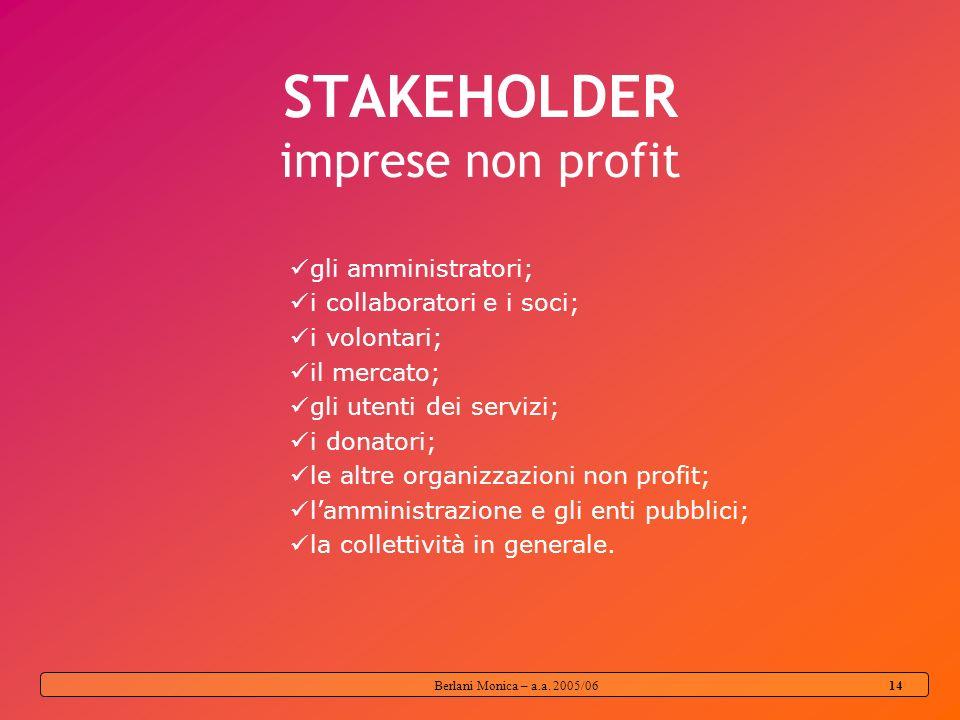 STAKEHOLDER imprese non profit