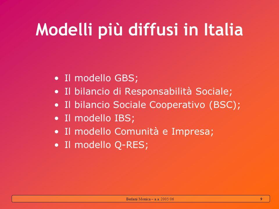 Modelli più diffusi in Italia