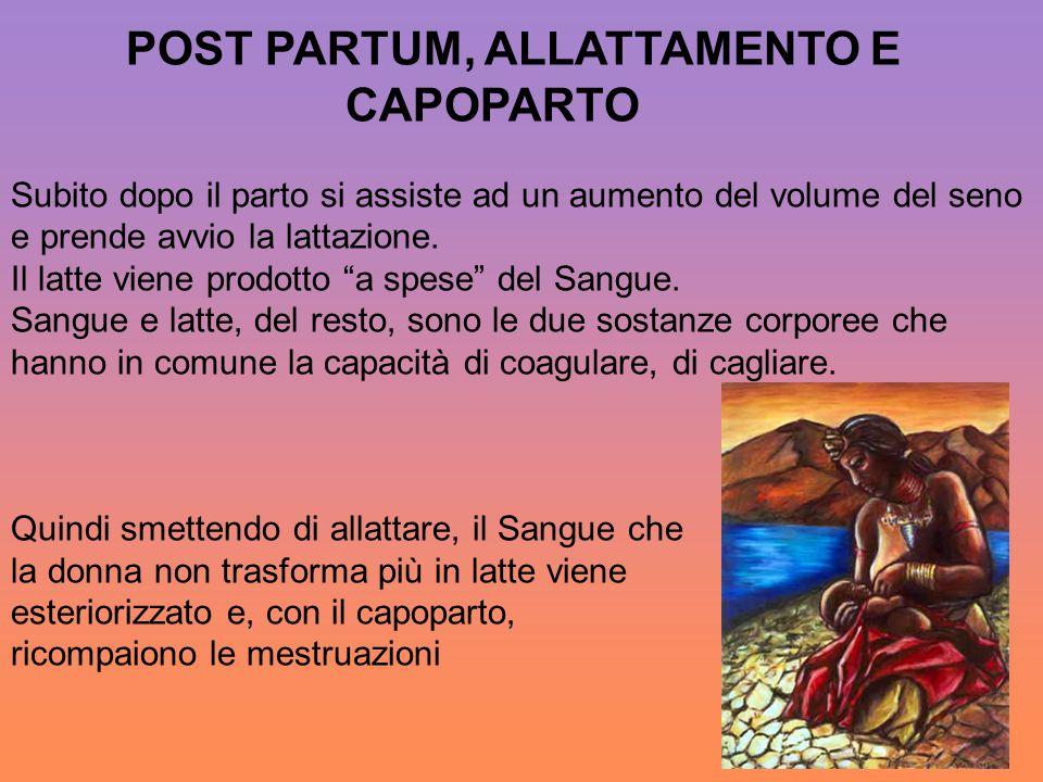 POST PARTUM, ALLATTAMENTO E CAPOPARTO