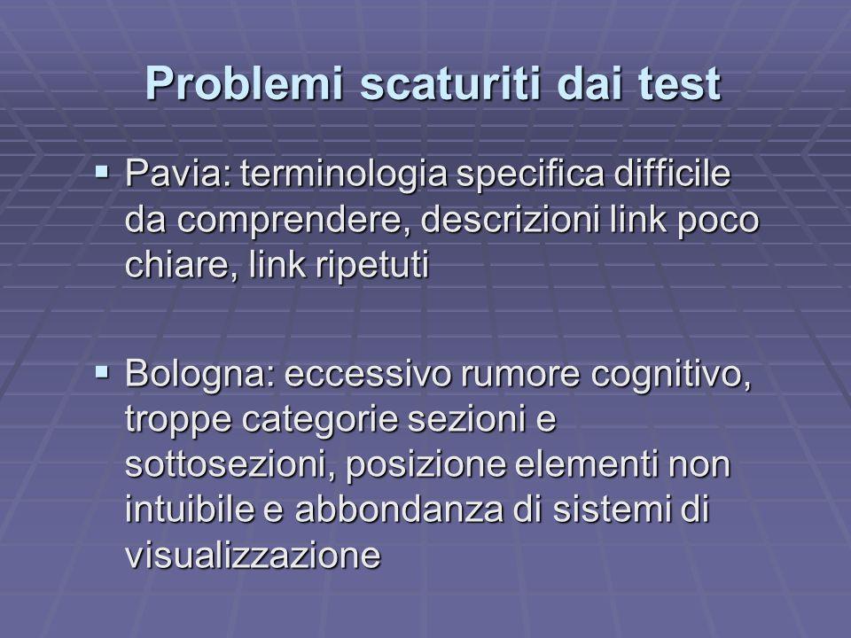 Problemi scaturiti dai test