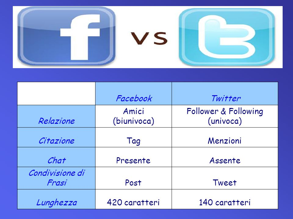 Follower & Following (univoca)