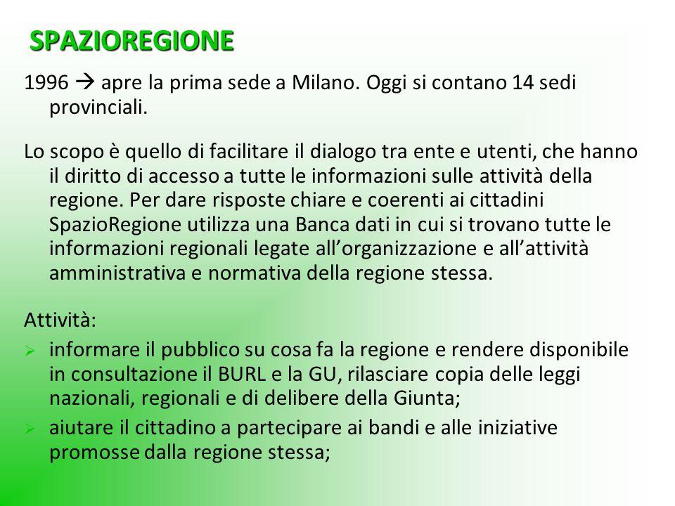 SPAZIOREGIONE1996  apre la prima sede a Milano. Oggi si contano 14 sedi provinciali.
