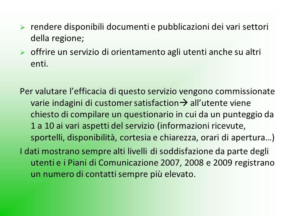 rendere disponibili documenti e pubblicazioni dei vari settori della regione;