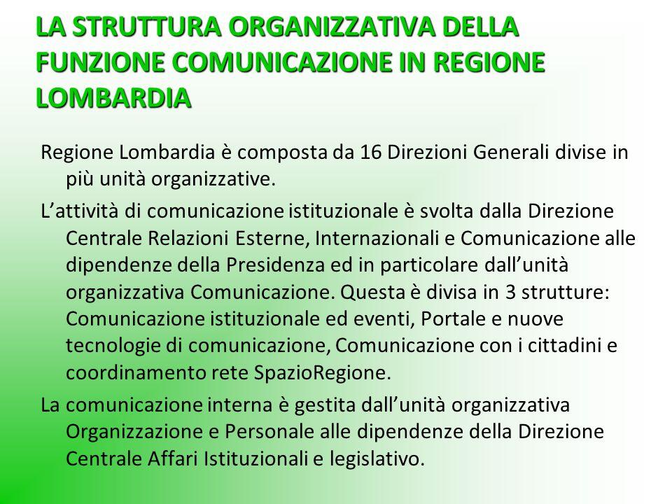 LA STRUTTURA ORGANIZZATIVA DELLA FUNZIONE COMUNICAZIONE IN REGIONE LOMBARDIA