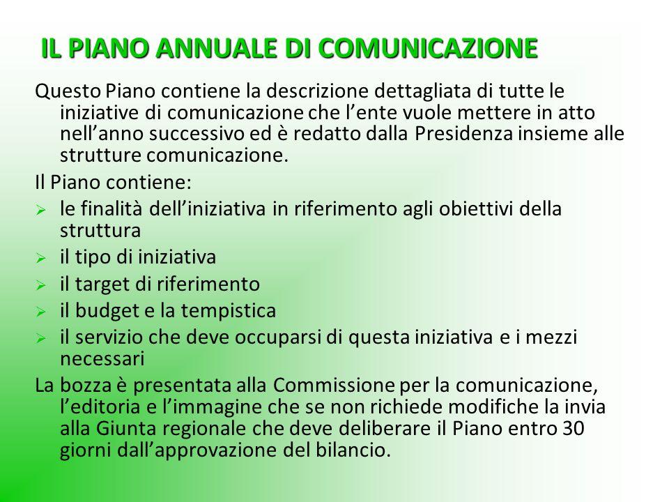 IL PIANO ANNUALE DI COMUNICAZIONE