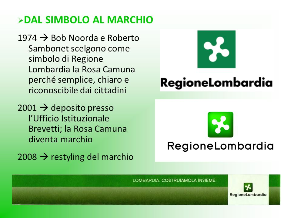 DAL SIMBOLO AL MARCHIO