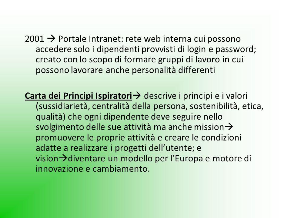 2001  Portale Intranet: rete web interna cui possono accedere solo i dipendenti provvisti di login e password; creato con lo scopo di formare gruppi di lavoro in cui possono lavorare anche personalità differenti