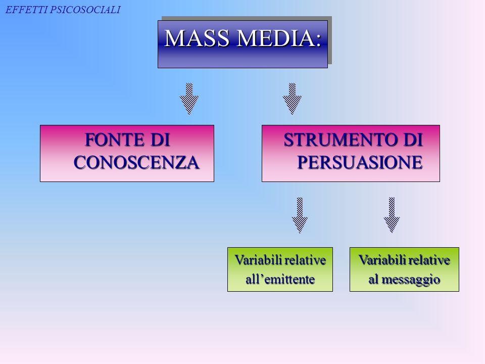MASS MEDIA: FONTE DI CONOSCENZA STRUMENTO DI PERSUASIONE