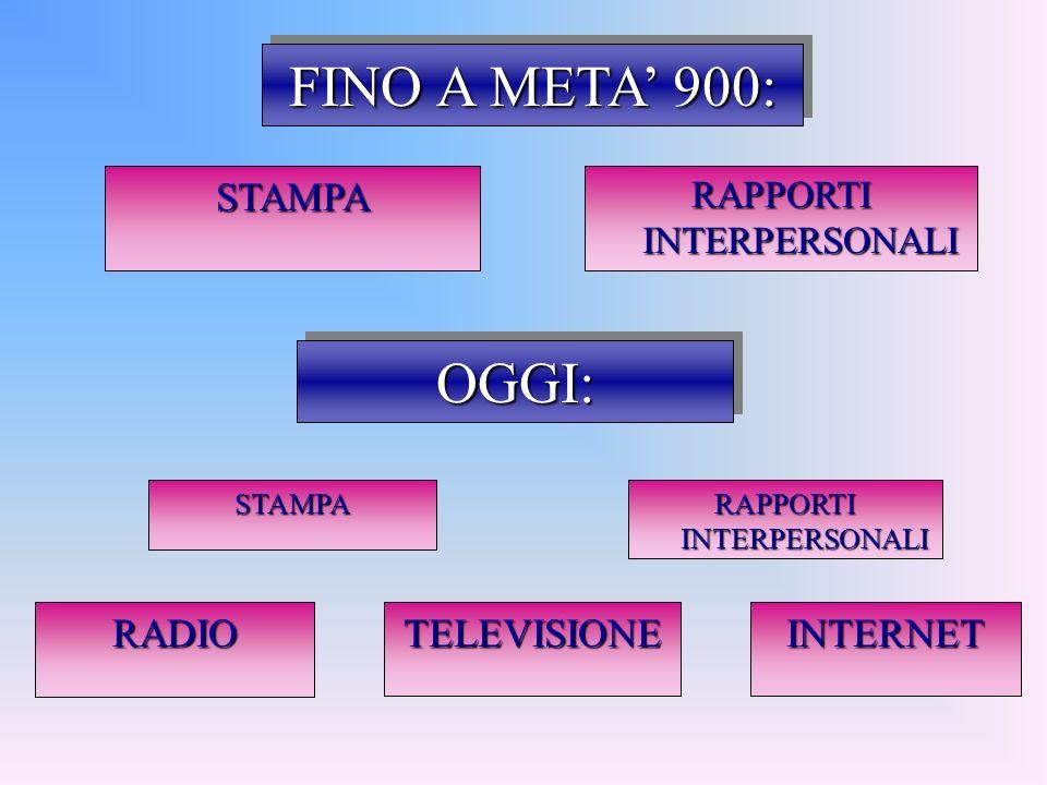 FINO A META' 900: OGGI: STAMPA RADIO TELEVISIONE INTERNET
