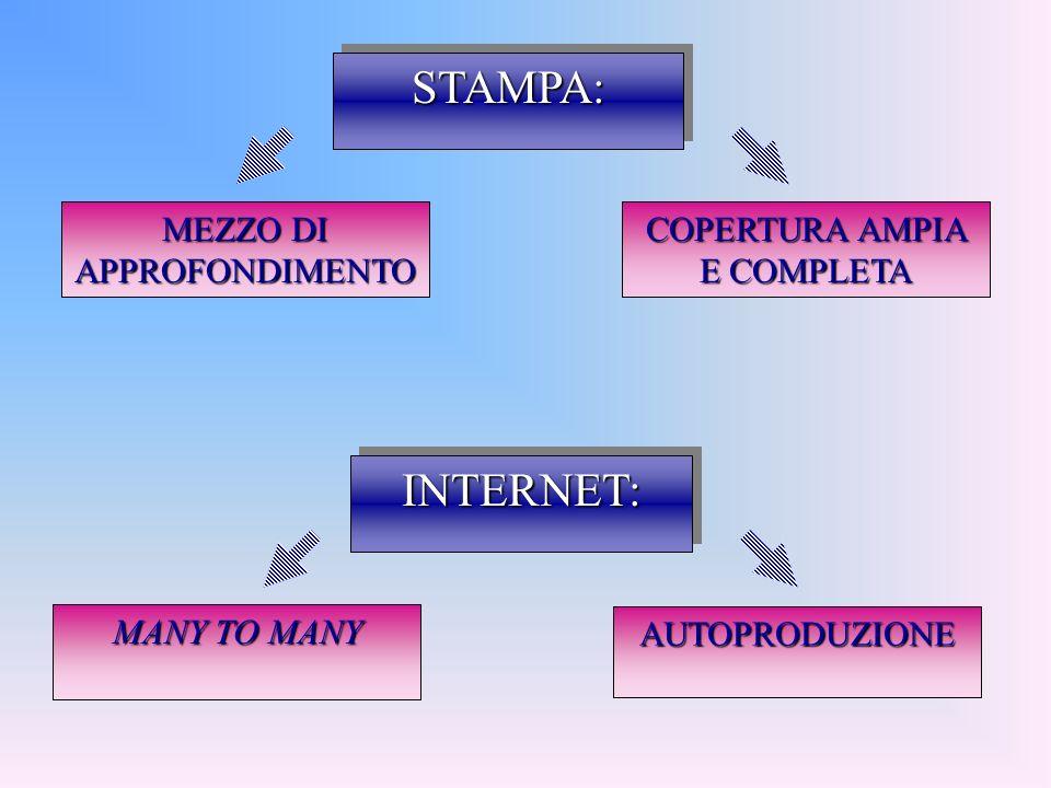 STAMPA: INTERNET: MEZZO DI APPROFONDIMENTO COPERTURA AMPIA E COMPLETA