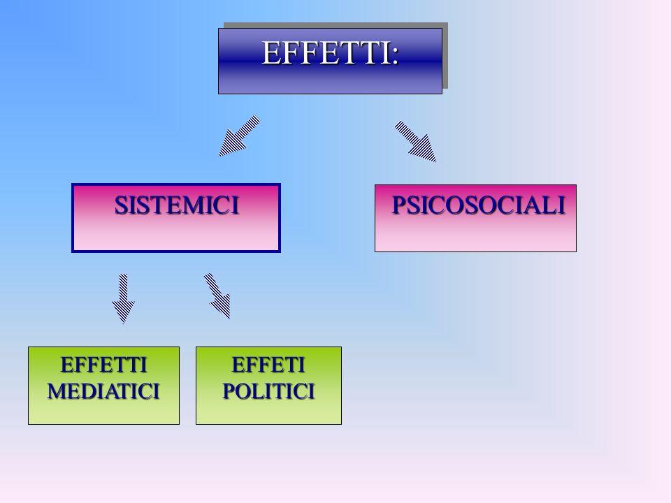 EFFETTI: SISTEMICI PSICOSOCIALI EFFETTI MEDIATICI EFFETI POLITICI