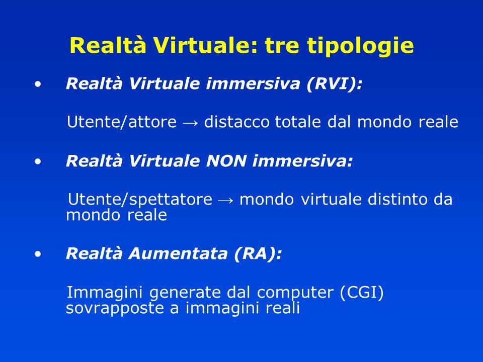 Realtà Virtuale: tre tipologie