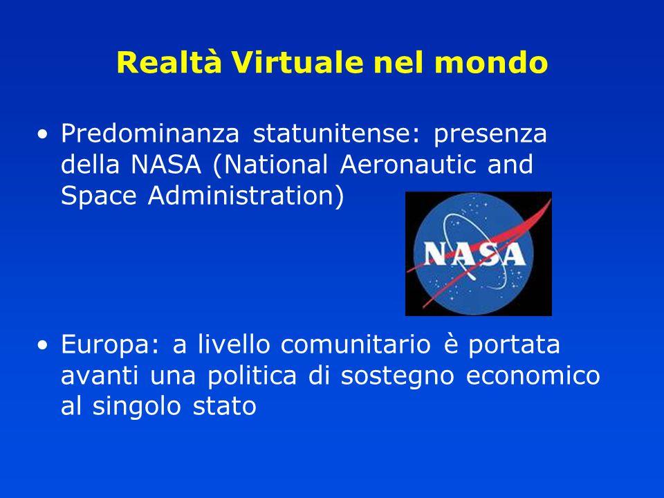 Realtà Virtuale nel mondo
