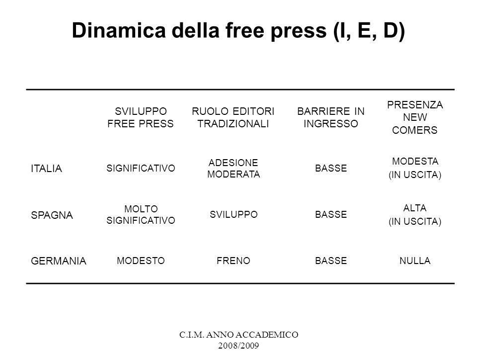 Dinamica della free press (I, E, D)