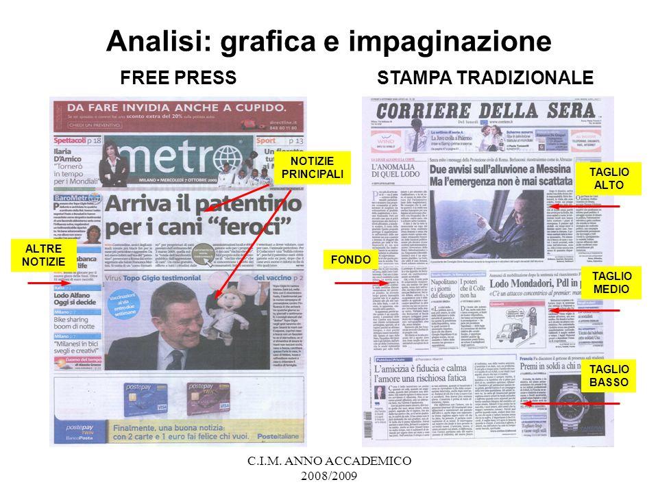 Analisi: grafica e impaginazione