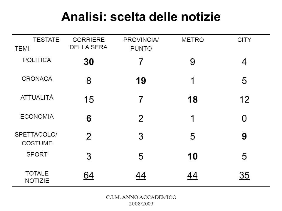 Analisi: scelta delle notizie