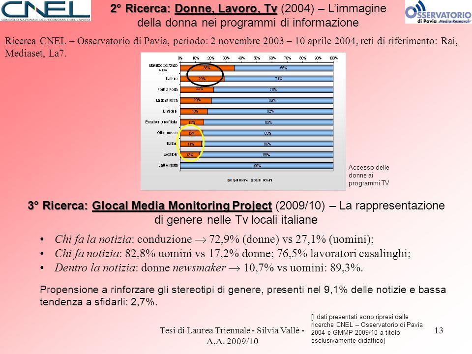 Tesi di Laurea Triennale - Silvia Vallè - A.A. 2009/10