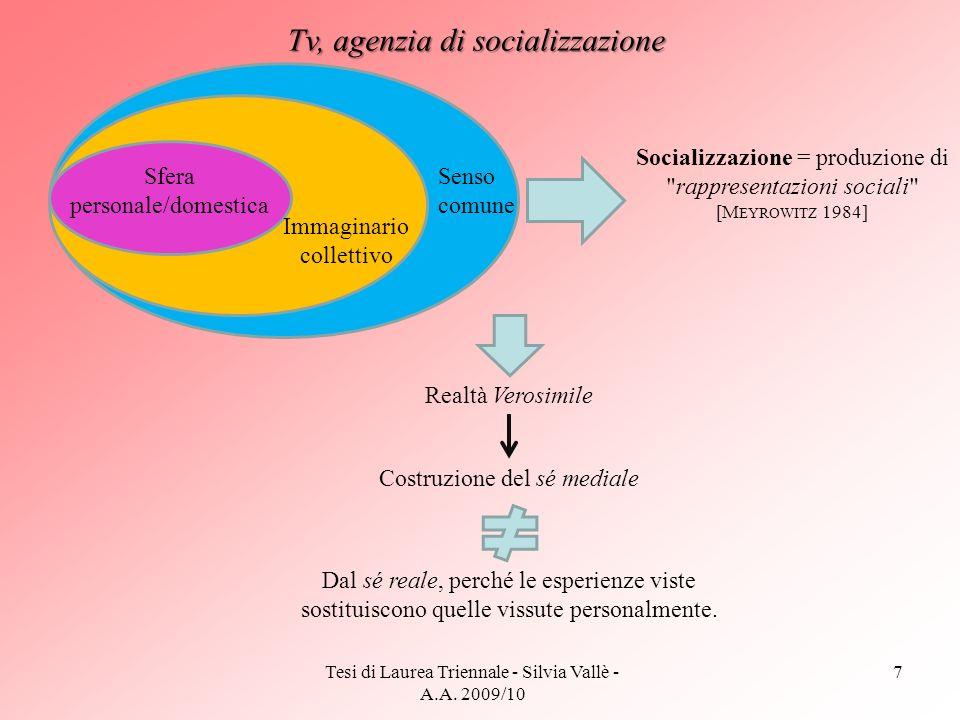 Tv, agenzia di socializzazione
