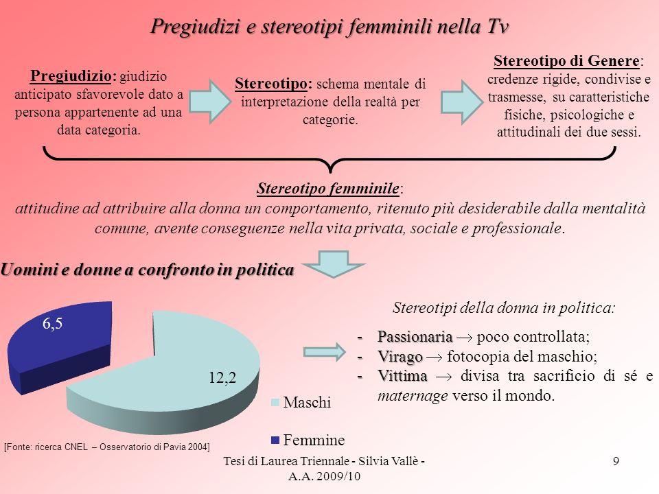 Pregiudizi e stereotipi femminili nella Tv